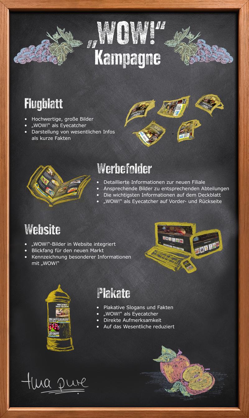 infografik-edeka
